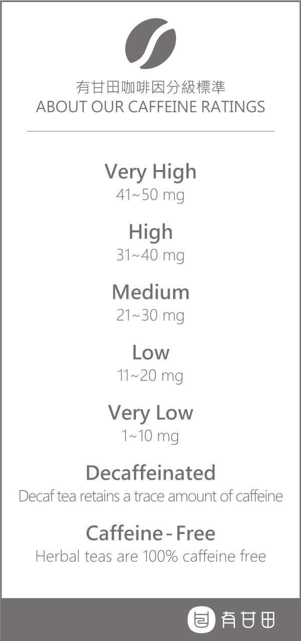 咖啡因含量說明圖表-小圖